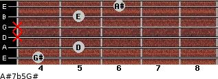A#7b5/G# for guitar on frets 4, 5, x, x, 5, 6