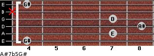 A#7b5/G# for guitar on frets 4, 7, 8, 7, x, 4