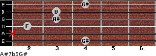 A#7b5/G# for guitar on frets 4, x, 2, 3, 3, 4