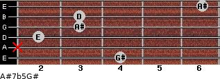 A#7b5/G# for guitar on frets 4, x, 2, 3, 3, 6