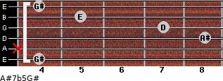 A#7b5/G# for guitar on frets 4, x, 8, 7, 5, 4