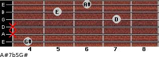 A#7b5/G# for guitar on frets 4, x, x, 7, 5, 6