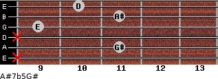 A#7b5/G# for guitar on frets x, 11, x, 9, 11, 10