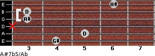 A#7b5/Ab for guitar on frets 4, 5, x, 3, 3, 6