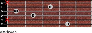 A#7b5/Ab for guitar on frets 4, x, 2, 1, 3, x
