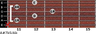 A#7b5/Ab for guitar on frets x, 11, 12, 13, 11, 12