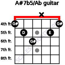 A#7b5/Ab for guitar on frets 4, 5, 6, x, 5, 4