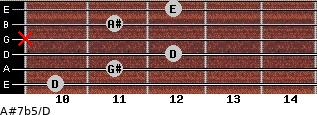 A#7b5/D for guitar on frets 10, 11, 12, x, 11, 12