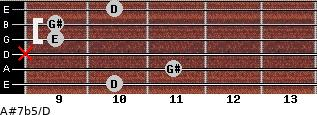 A#7b5/D for guitar on frets 10, 11, x, 9, 9, 10