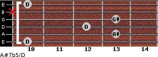 A#7b5/D for guitar on frets 10, 13, 12, 13, x, 10