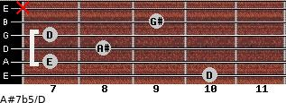 A#7b5/D for guitar on frets 10, 7, 8, 7, 9, x