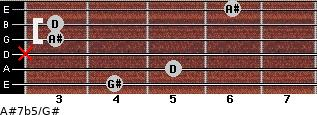 A#7b5/G# for guitar on frets 4, 5, x, 3, 3, 6