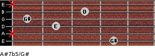 A#7b5/G# for guitar on frets 4, x, 2, 1, 3, x