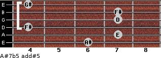 A#7b5 add(#5) for guitar on frets 6, 7, 4, 7, 7, 4