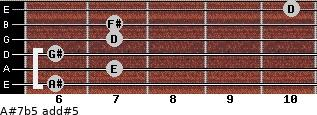 A#7b5 add(#5) for guitar on frets 6, 7, 6, 7, 7, 10