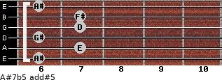 A#7b5 add(#5) for guitar on frets 6, 7, 6, 7, 7, 6