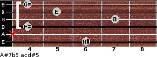 A#7b5 add(#5) for guitar on frets 6, x, 4, 7, 5, 4