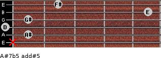 A#7b5 add(#5) for guitar on frets x, 1, 0, 1, 5, 2
