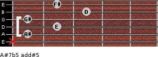 A#7b5 add(#5) for guitar on frets x, 1, 2, 1, 3, 2