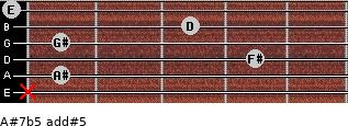 A#7b5 add(#5) for guitar on frets x, 1, 4, 1, 3, 0