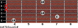 A#7b5sus/G# for guitar on frets 4, 7, 6, x, x, 6