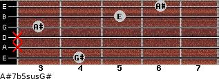 A#7b5sus/G# for guitar on frets 4, x, x, 3, 5, 6