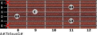 A#7b5sus/G# for guitar on frets x, 11, 8, 9, 11, x