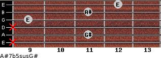 A#7b5sus/G# for guitar on frets x, 11, x, 9, 11, 12
