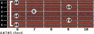 A#7#5 for guitar on frets 6, 9, 6, 7, 9, 6