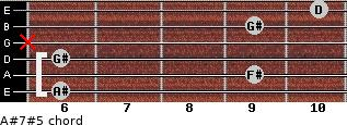 A#7#5 for guitar on frets 6, 9, 6, x, 9, 10