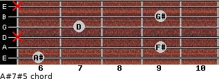 A#7#5 for guitar on frets 6, 9, x, 7, 9, x