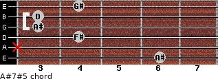 A#7#5 for guitar on frets 6, x, 4, 3, 3, 4