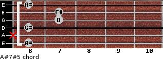 A#7#5 for guitar on frets 6, x, 6, 7, 7, 6