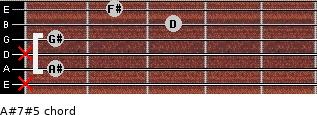 A#7#5 for guitar on frets x, 1, x, 1, 3, 2
