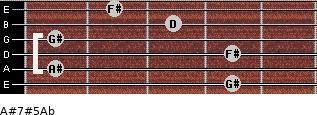A#7#5/Ab for guitar on frets 4, 1, 4, 1, 3, 2
