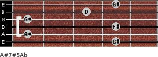 A#7#5/Ab for guitar on frets 4, 1, 4, 1, 3, 4