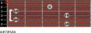 A#7#5/Ab for guitar on frets 4, 1, 4, 1, 3, x