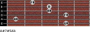 A#7#5/Ab for guitar on frets 4, 1, 4, 3, 3, 2