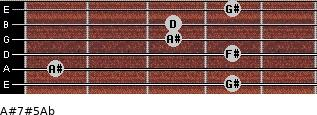 A#7#5/Ab for guitar on frets 4, 1, 4, 3, 3, 4