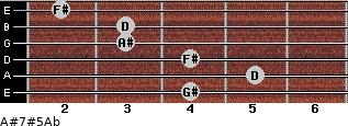 A#7#5/Ab for guitar on frets 4, 5, 4, 3, 3, 2