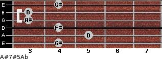 A#7#5/Ab for guitar on frets 4, 5, 4, 3, 3, 4