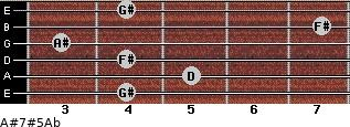 A#7#5/Ab for guitar on frets 4, 5, 4, 3, 7, 4