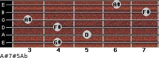 A#7#5/Ab for guitar on frets 4, 5, 4, 3, 7, 6