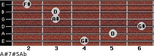 A#7#5/Ab for guitar on frets 4, 5, 6, 3, 3, 2