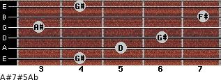 A#7#5/Ab for guitar on frets 4, 5, 6, 3, 7, 4