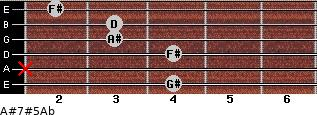 A#7#5/Ab for guitar on frets 4, x, 4, 3, 3, 2