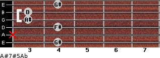 A#7#5/Ab for guitar on frets 4, x, 4, 3, 3, 4