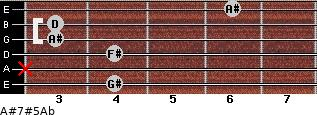 A#7#5/Ab for guitar on frets 4, x, 4, 3, 3, 6