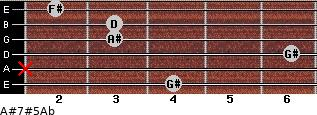 A#7#5/Ab for guitar on frets 4, x, 6, 3, 3, 2
