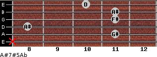 A#7#5/Ab for guitar on frets x, 11, 8, 11, 11, 10